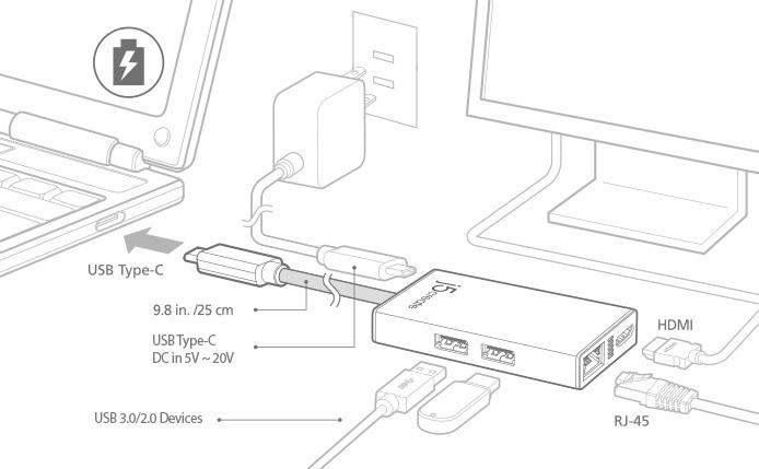 Multiport Adapter Usb C J5create