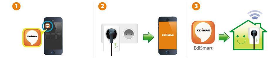 Смарт контакт EDIMAX WiFi SP-1101W v2