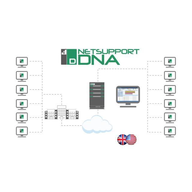 Софтуер Netsupport DNA Corporate Edition Pack A- за упрaвление и контрол на ИТ активи
