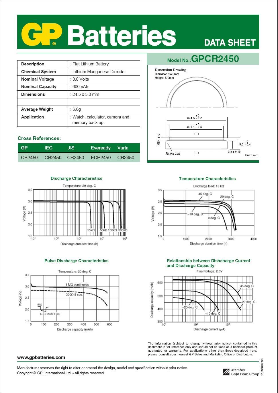 Бутонна батерия литиева GP CR-2450 3V 1бр /5pk/