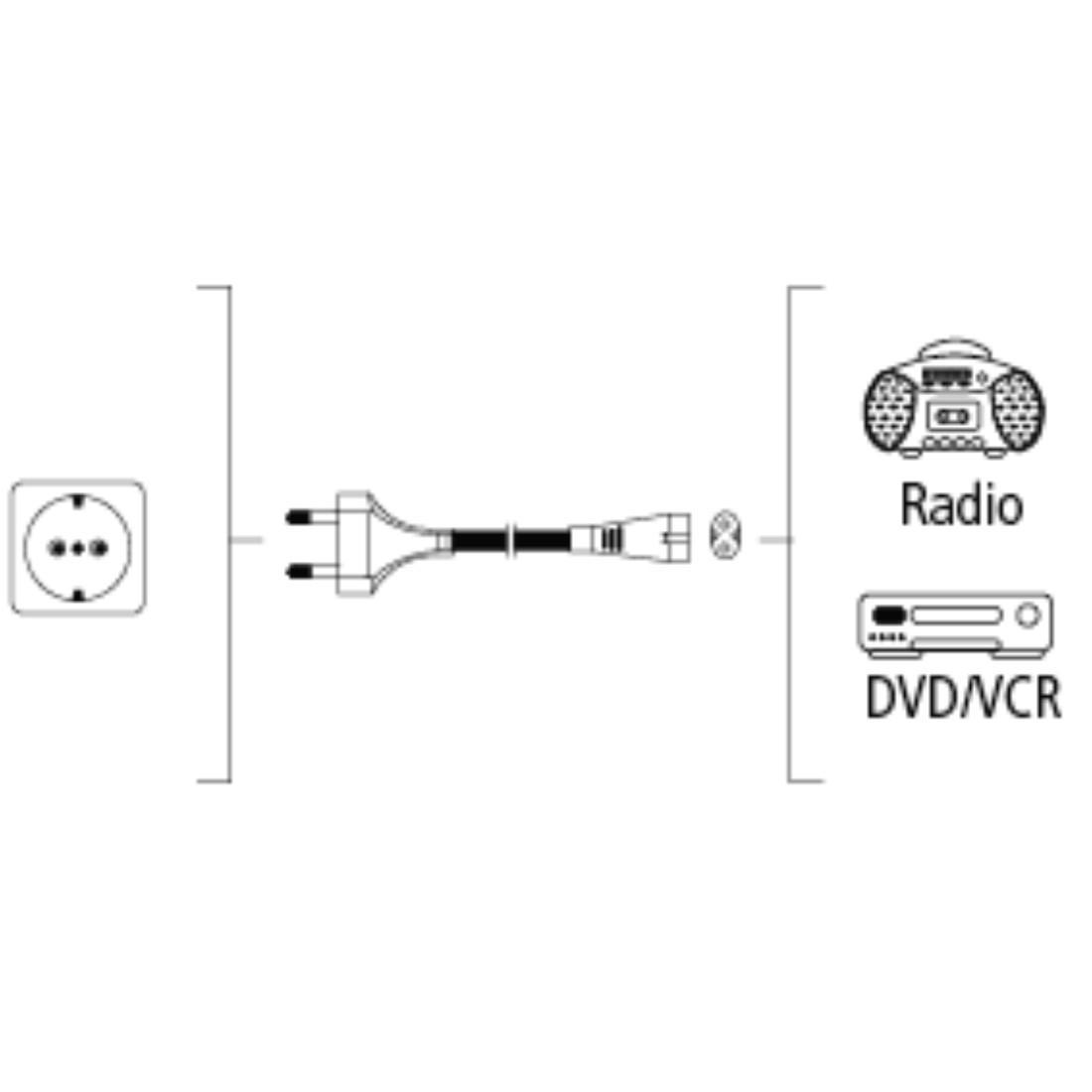 Захранващ кабел HAMA 29167, 1.5 m, Черен