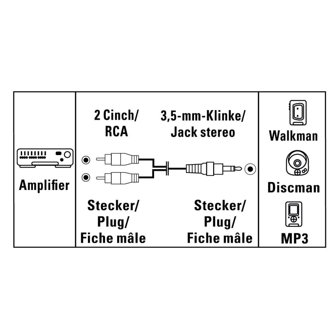 Аудио кабел HAMA 30455,  Стерео жак 3,5 mm -2 x Чинч мъжко, 2м