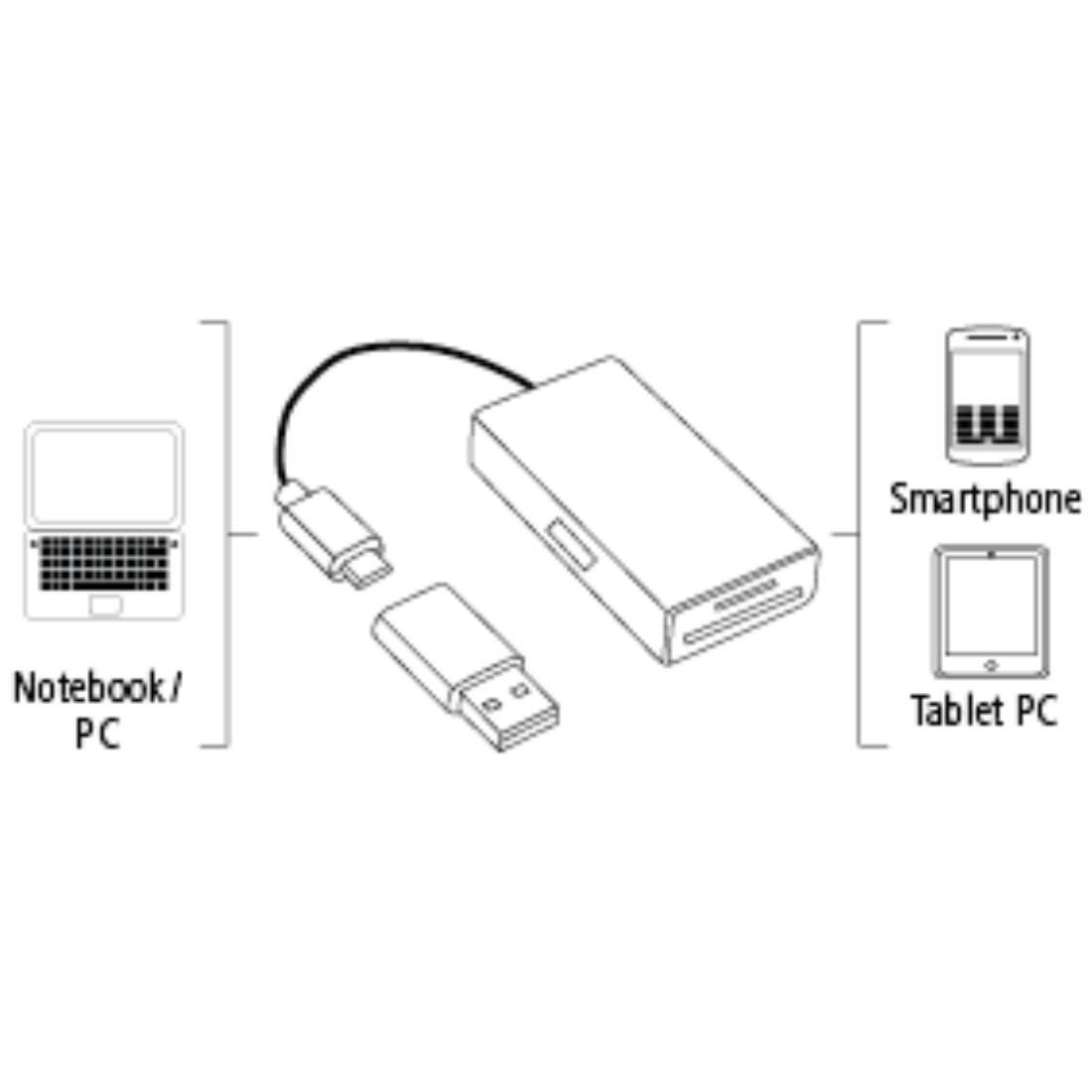 Четец за карти HAMA 54141,OTG hub USB 2.0, for Smartphone/Tablet/Notebook/PC